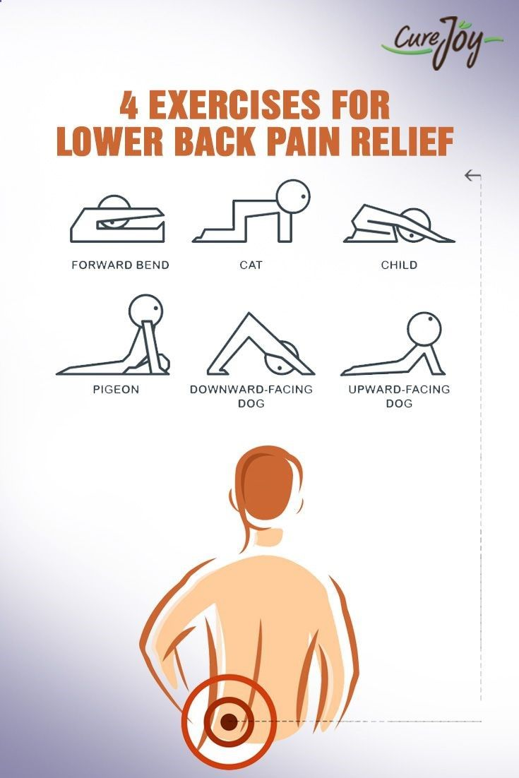 4 exercises for lower back pain relief ==> it helps !!!! must try