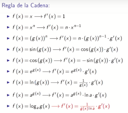 Regla De La Cadena 1 Regla De La Cadena Regla De Cálculo Calculo Diferencial