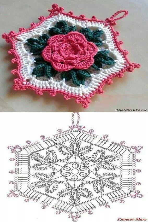 cute potholder | Tejido crochet | Pinterest | Topflappen, Topflappen ...