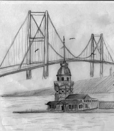 Manzara Resmi Manzara Resmi Karakalem Resim Teknikleri Drawings