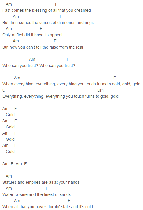 Gold Chords Imagine Dragons Plus The First Word Should Be First Not