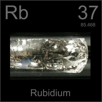 37 Rubidium -Rb- A soft, silvery white alkali metal that is highly - new tabla periodica grupo de los metales