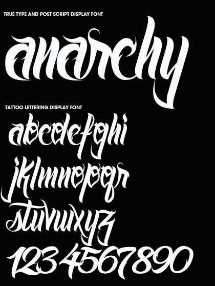 Image Result For Font Badass Lettering Fonts Lettering Alphabet