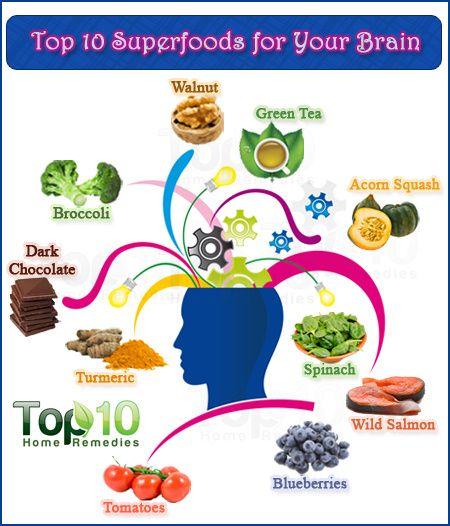 10 Superfoods Google Search Com Imagens Nutricao Saude E