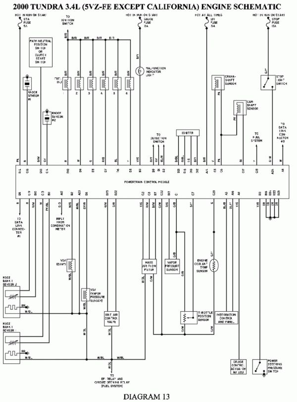 10+ 2011 Toyota Tundra Electrical Wiring Diagram - Wiring Diagram -  Wiringg.net in 2020 | 2011 toyota tundra, Toyota tundra, ToyotaPinterest