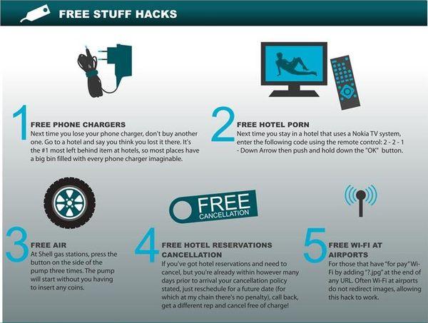 35 Life Hacks You Should Know | LifeHacks | Life hacks, Hacks, Give