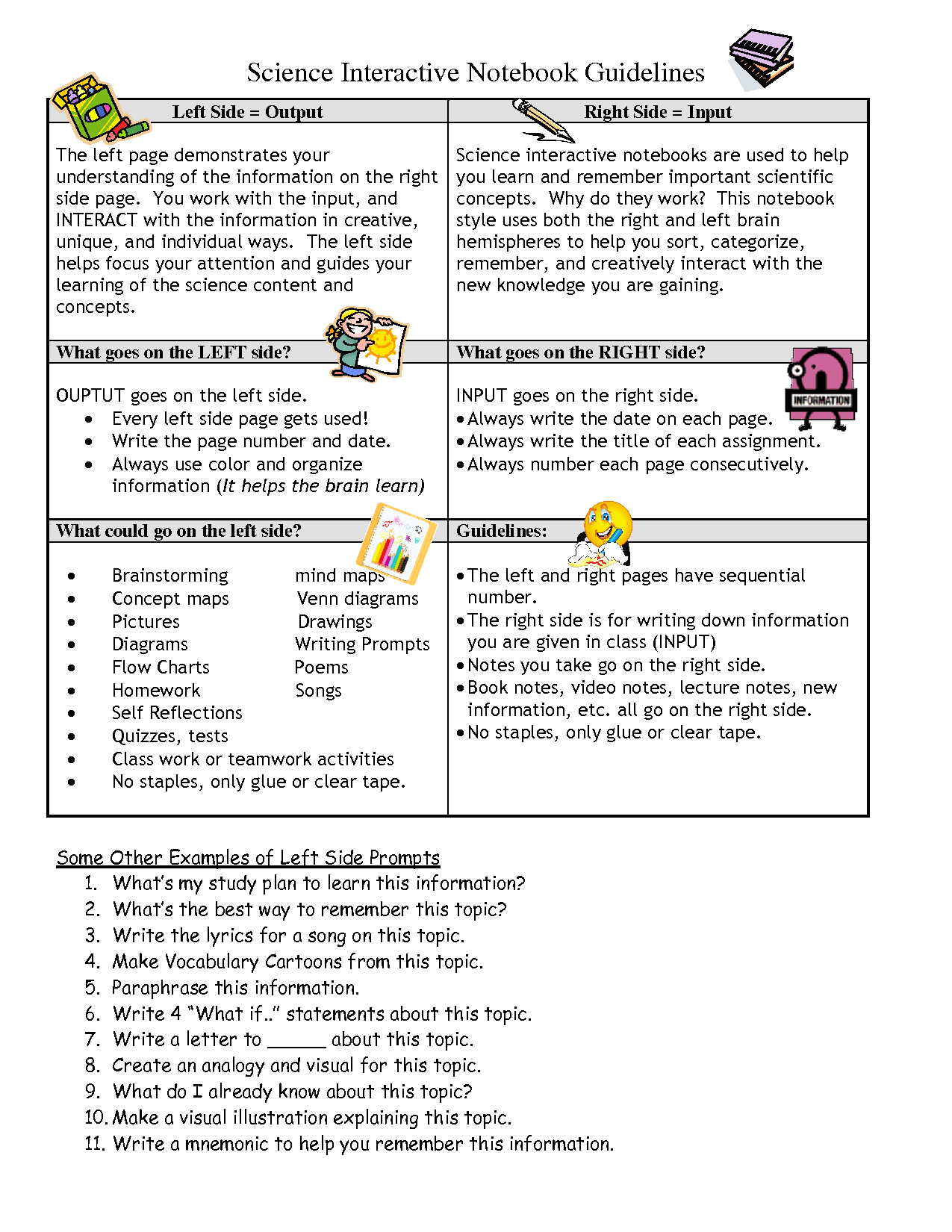 Science Interactive Notebook Guidelines
