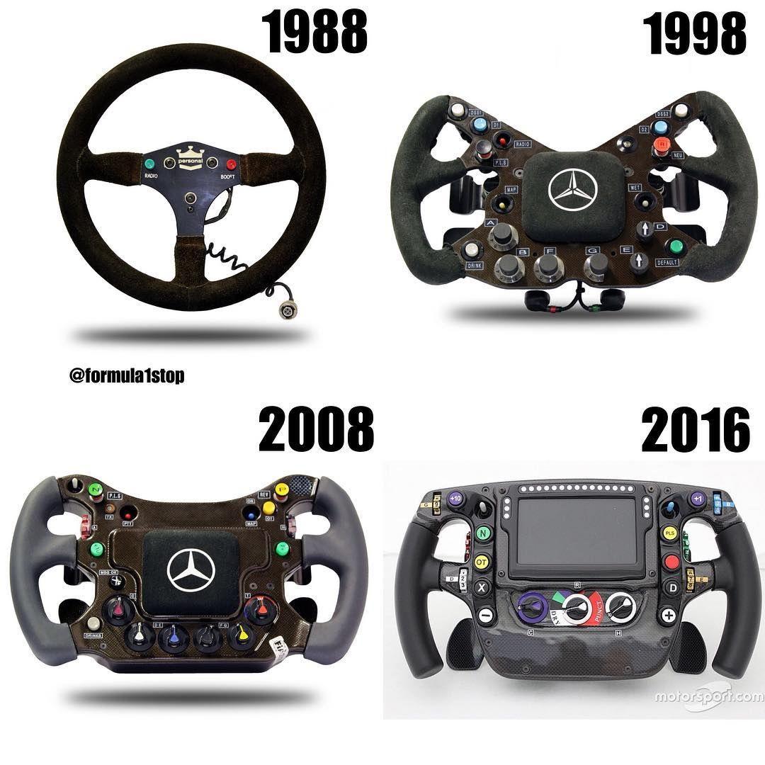 Steering wheel evolution 💥 Which era is your favorite ...