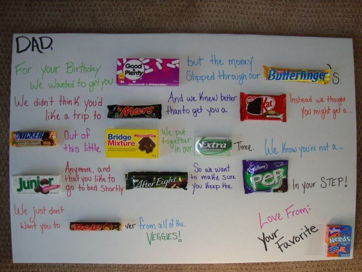 Best birthday card for dad events pinterest dads birthdays best birthday card for dad bookmarktalkfo Images