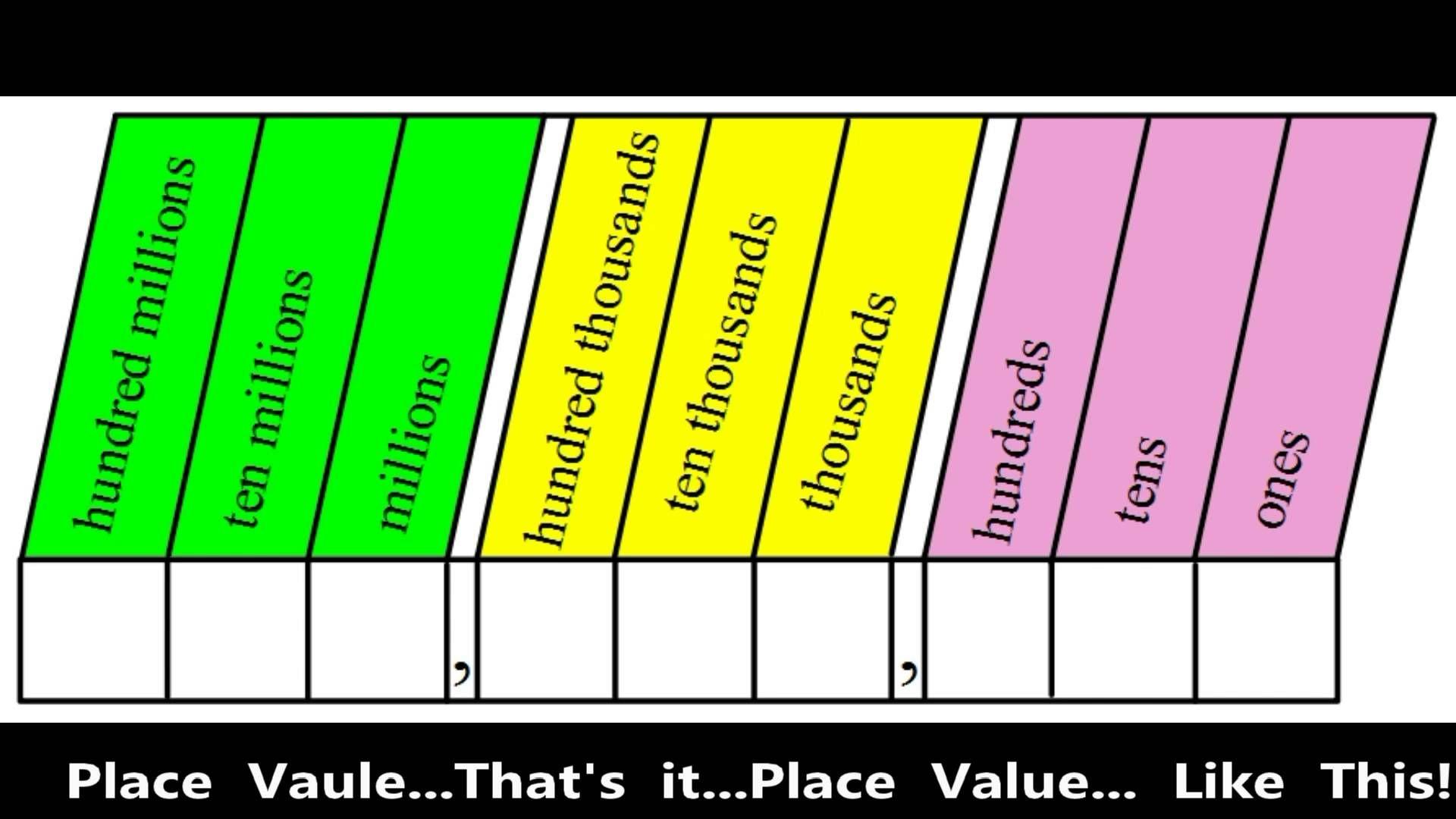 Place Value Fancy
