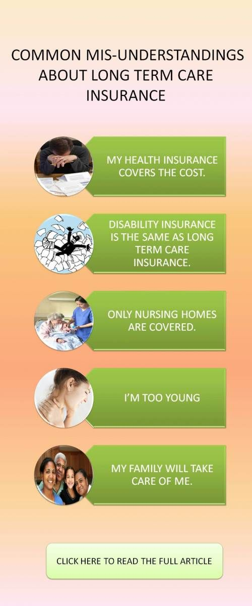 Common Mis Understandings About Long Term Care Insurance Long
