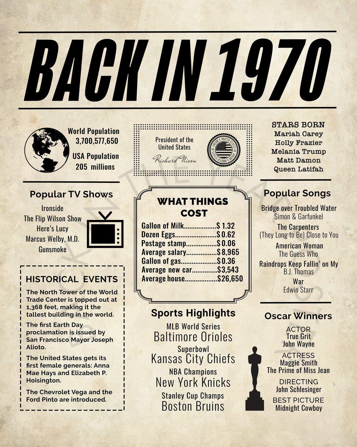 1970 newspaper poster birthday poster printable time