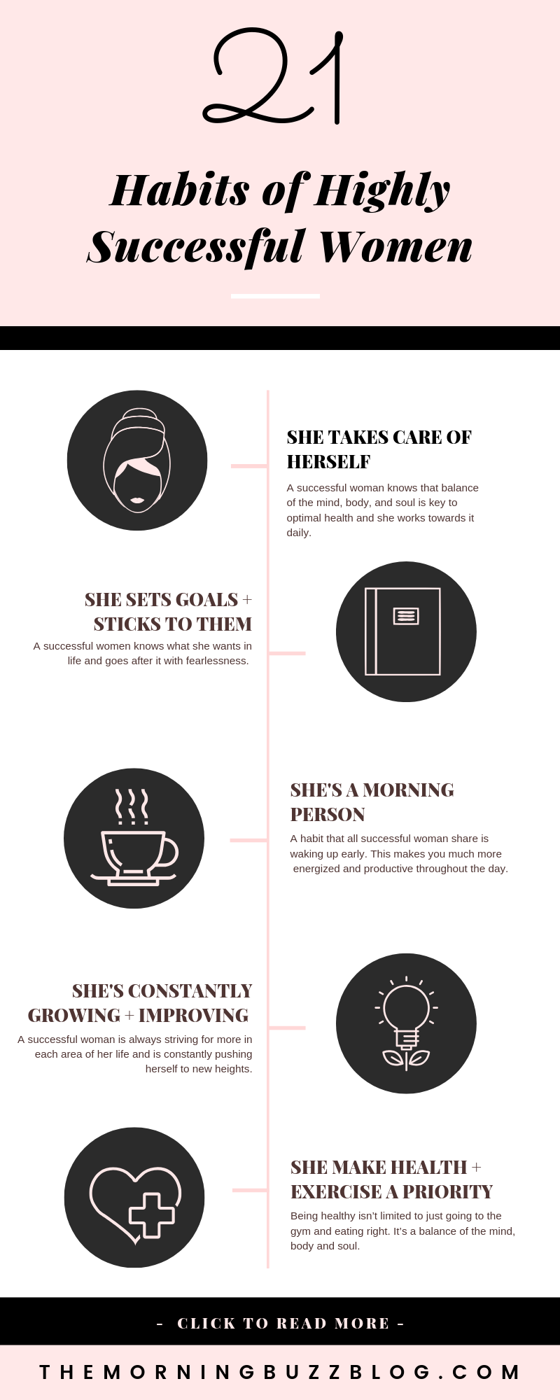 Whatever success means to you, there are certain habits that all successful women share to achieve their own success. These 21 habits of successful women will help you achieve more, improve time management, be more productive and give you the confidence boost you need to thrive. #habitsofsuccessfulwomen #successfulwomen #careertips #timemanagement #productivity #personalgrowth #business