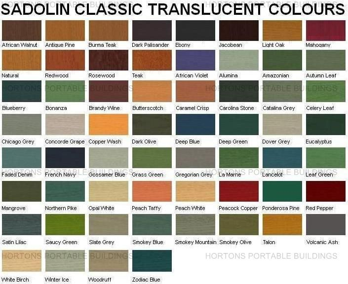 Log cabin sadolin classic translucent wood preservative - Crown exterior wood paint colours ...