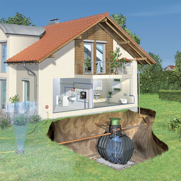 Rain water harvesting may sound dirty hippy but it 39 s a for Explanation of rainwater harvesting