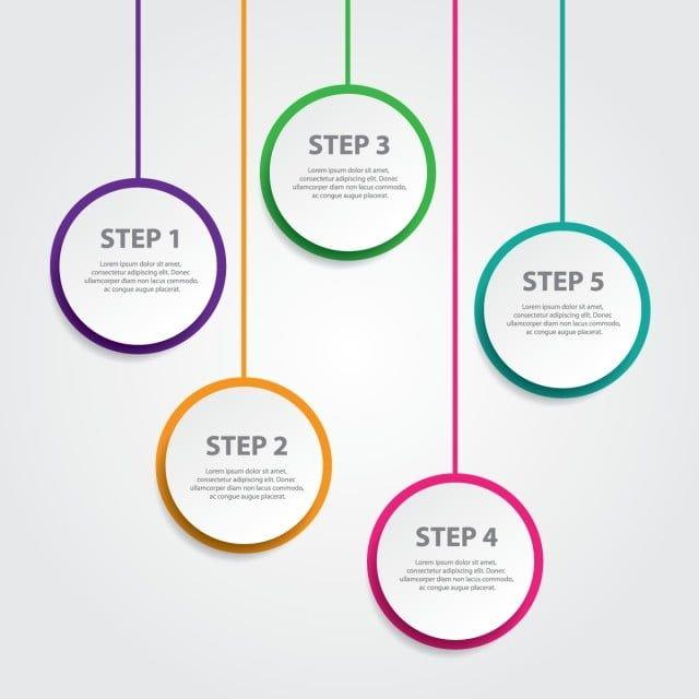 دائرة تصميم الرسوم البيانية ناقلات لتخطيط سير العمل رسم بياني عرض Png والمتجهات للتحميل مجانا Infographic Design Circle Infographic Infographic Design Free