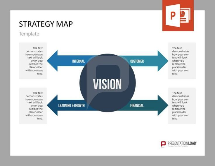 numerous templates to create professional strategy maps, Modern powerpoint