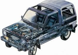 Hasil Gambar Untuk Daihatsu Taft Rugger Rocky Wildcat Mobil