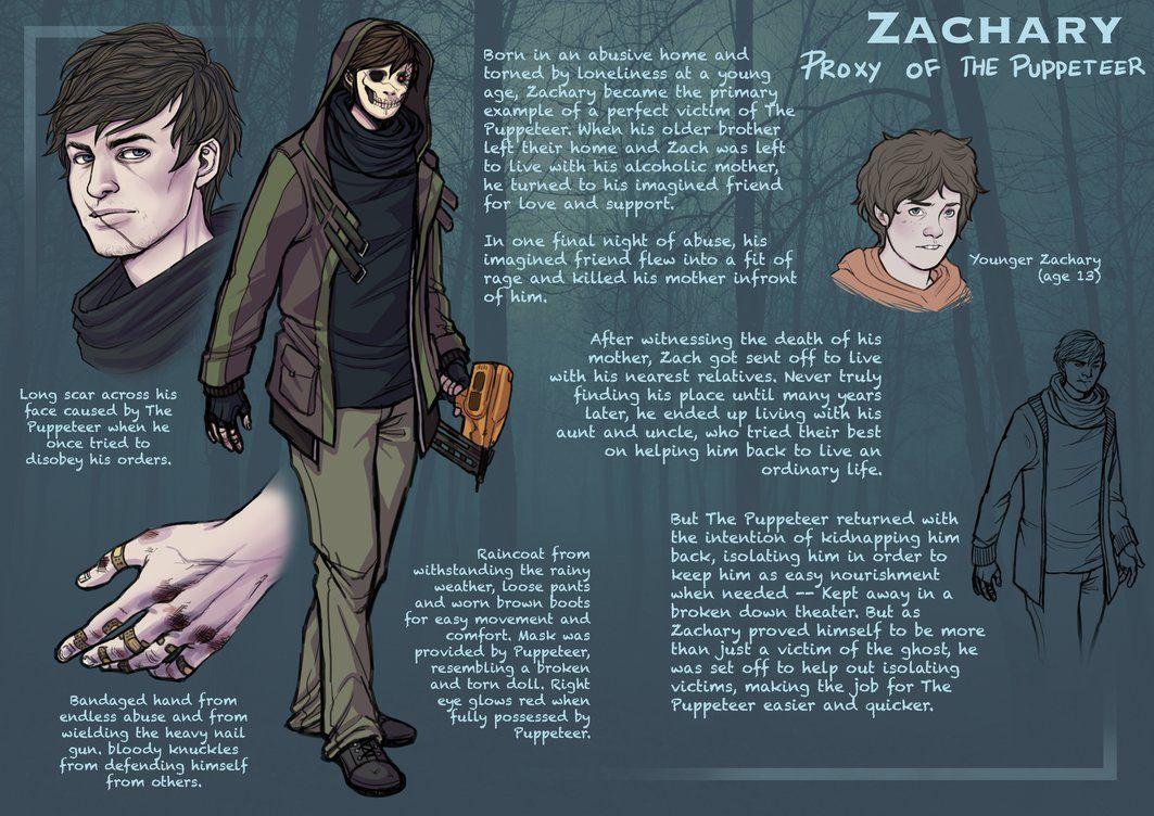 Zachary The Proxy [Character Sheet] 2016 by BleedingHeartworks on