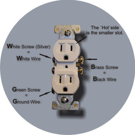How to wire a plug in 2020 Wiring a plug, Home