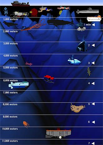 Ocean Depth Chart Google Ocean Marine Data For Google Maps - Map showing ocean depths