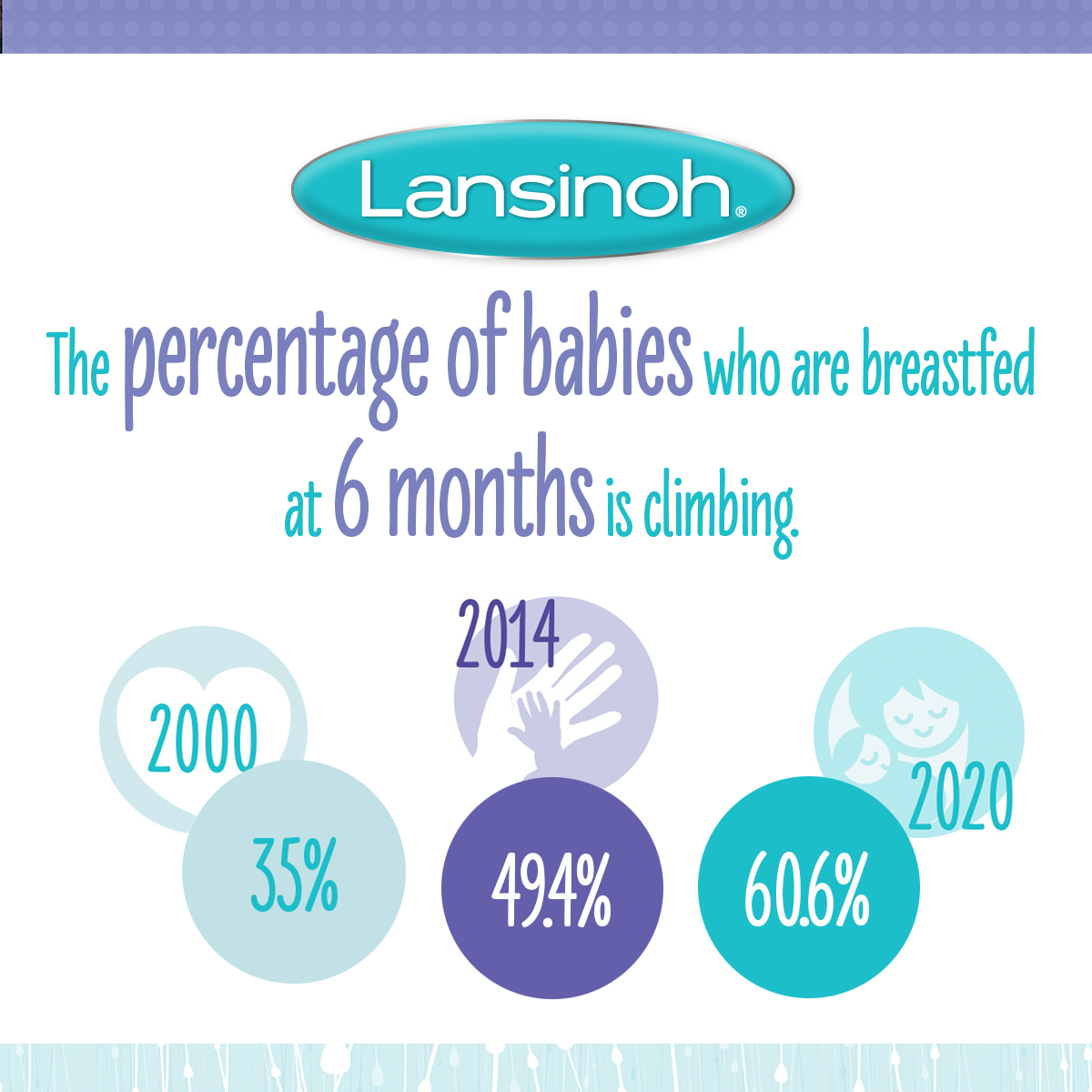 World Breastfeeding Week 2016 Infographic Lansinoh World