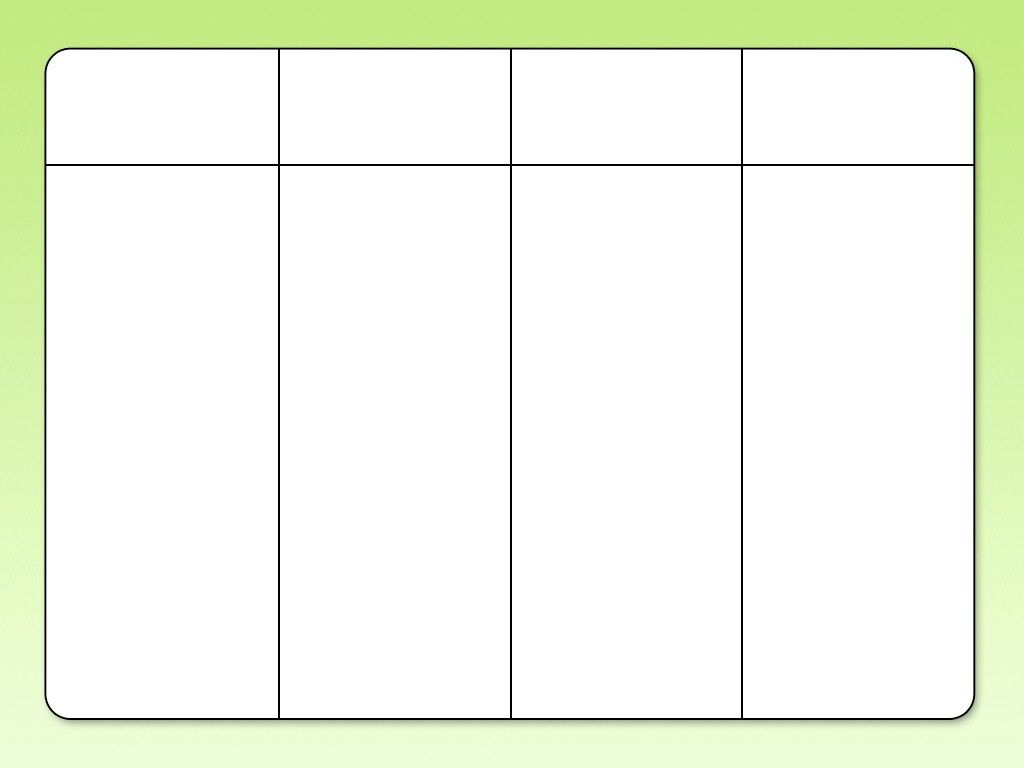 4 Column Chart Template With Images