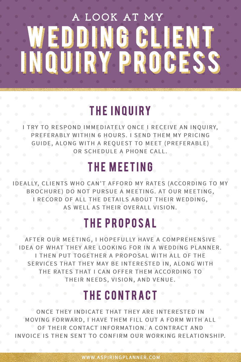 A Look At My Wedding Client Inquiry Process On Aspiring Planner An Online Resource For Wedding Planner Business Party Planning Business Wedding Planner Office