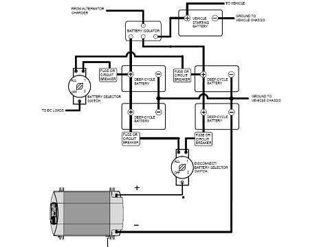 example wiring diagram for multiple battery cutoff switches rh pinterest com Battery Isolation Solenoid Wiring Diagram Battery Isolator Wiring-Diagram