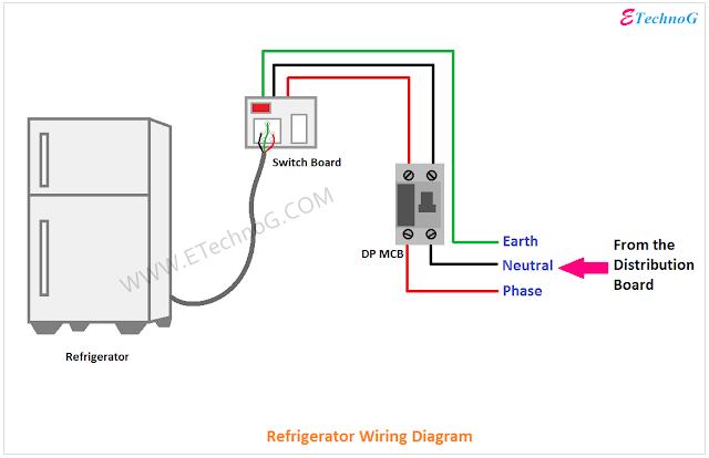Refrigerator Wiring Diagram A wir A wiring di in 2020