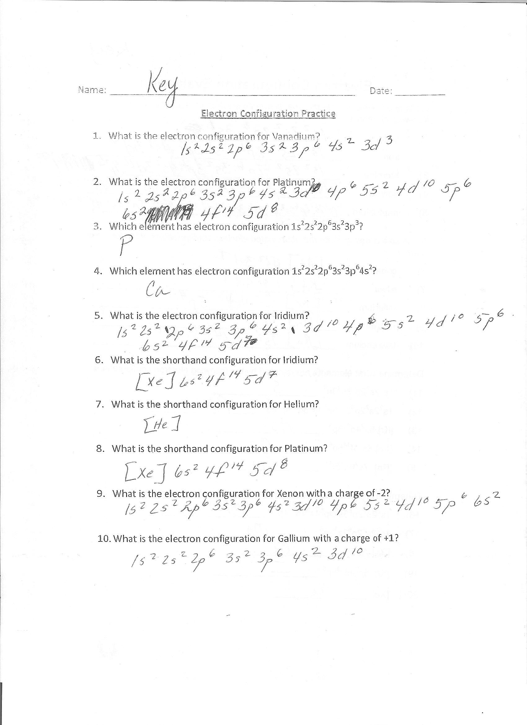 Electron Configurations And The Periodic Table Worksheet