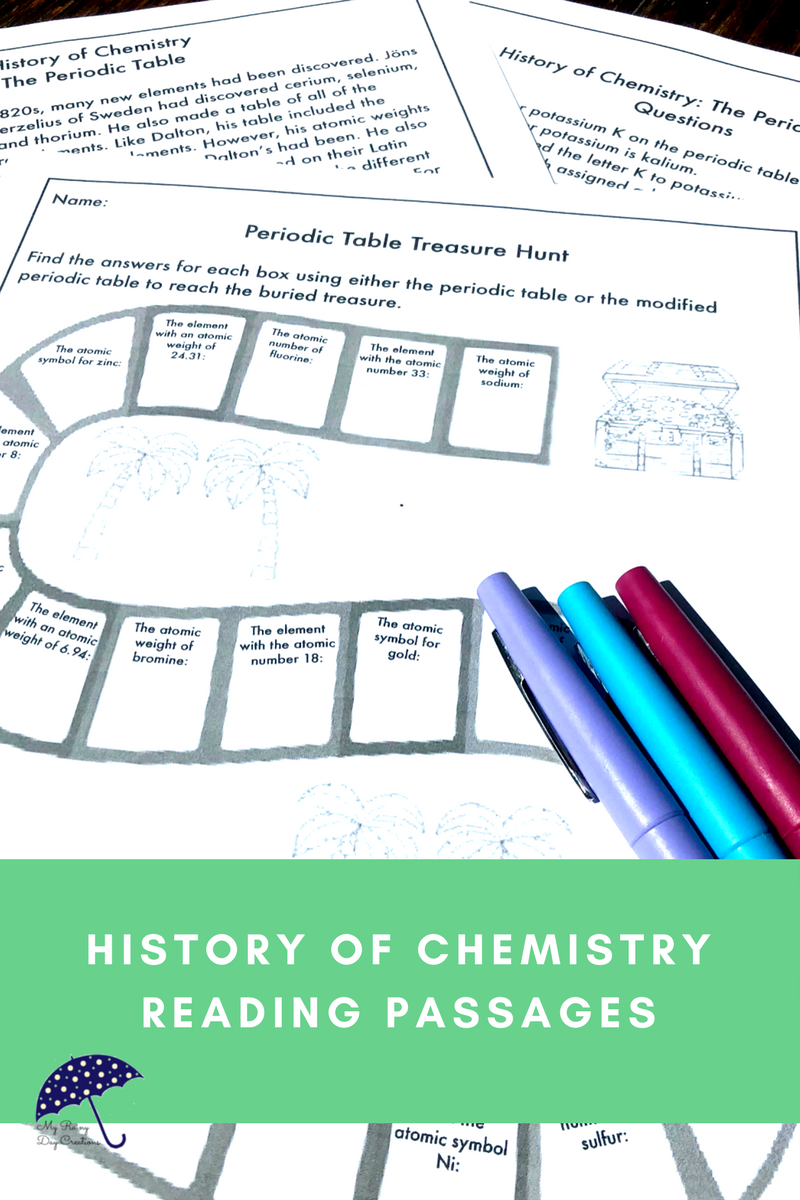Reading comprehension passage and questions history of chemistry are you teaching middle school or upper elementary chemistry do some of your students need urtaz Choice Image