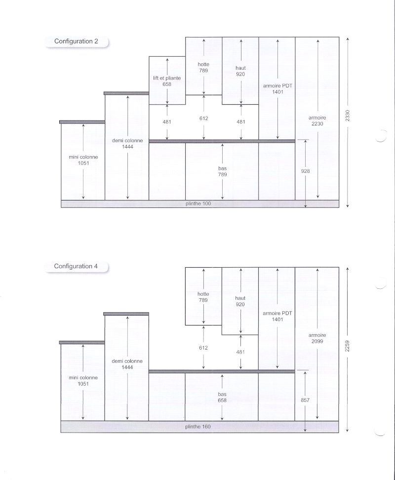 Meuble Cuisine Hauteur Ideas Floor Plans How To Plan Deco