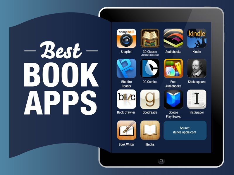 The Very Best Book Apps: Our Top 15 Picks. Could be fun...!