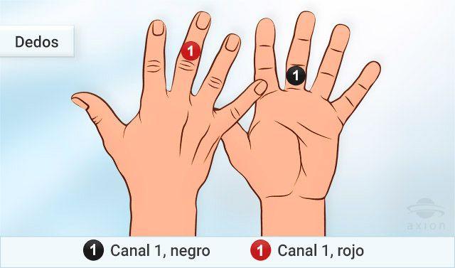 dolor en el dedo anular y meñique