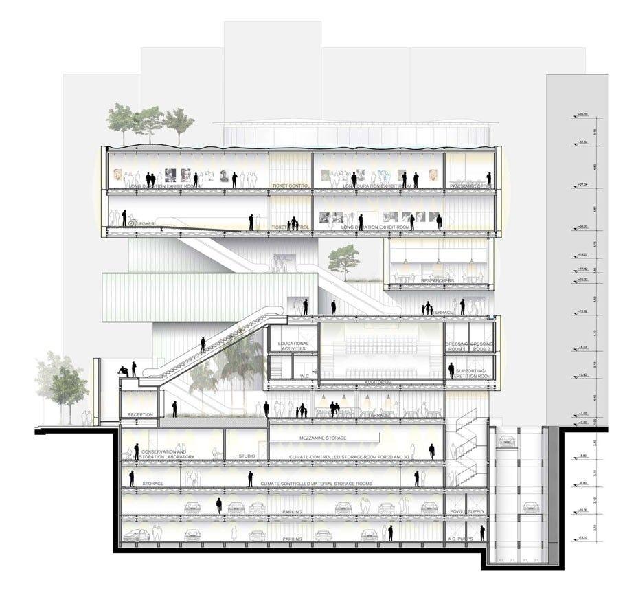 Mis 1 museu da imagem e do som arch section for Cortes arquitectonicos