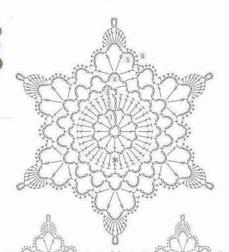 Pin von Leedie Grace auf Crochet Christmas | Pinterest ...