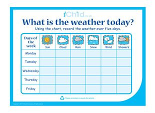 Free Kids weather Activities Printables - WOW.com - Image Results ...