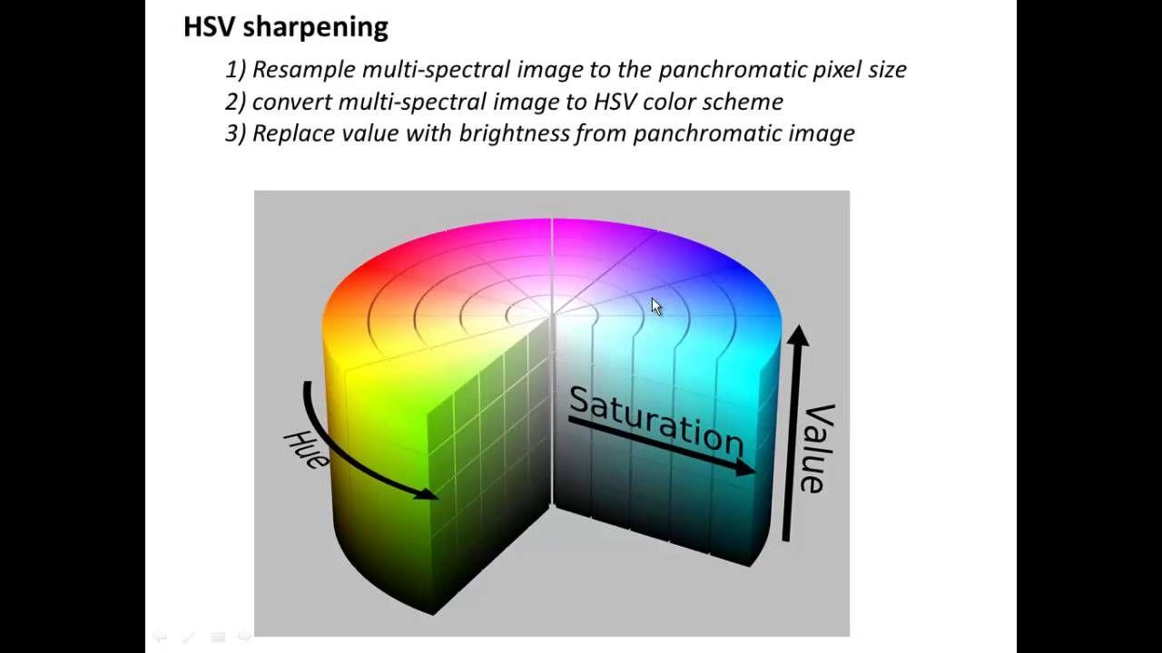 HSV pan-sharpening in ENVI | Geospatial / GIS | Remote