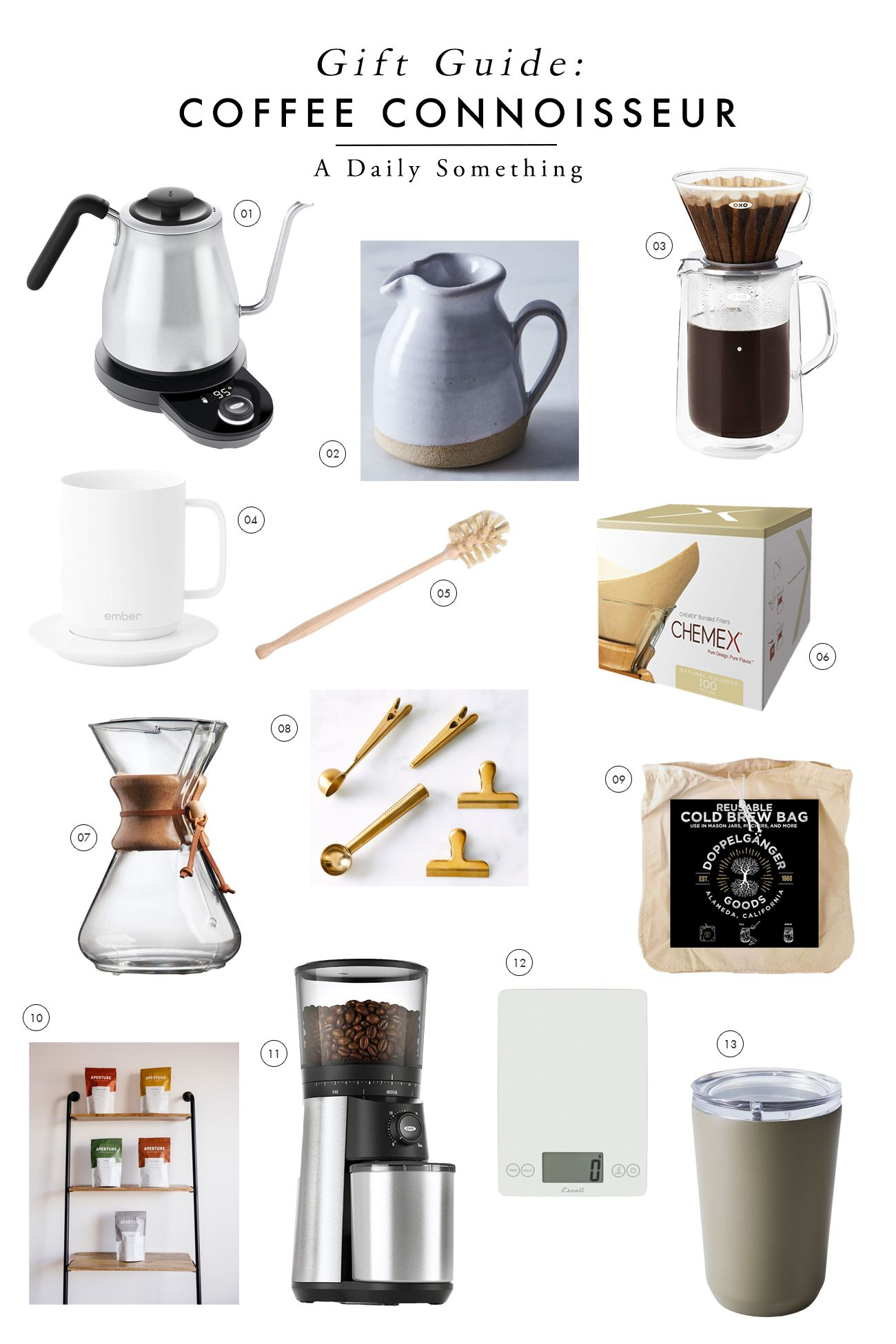 Gift guide the coffee connoisseur a daily something in