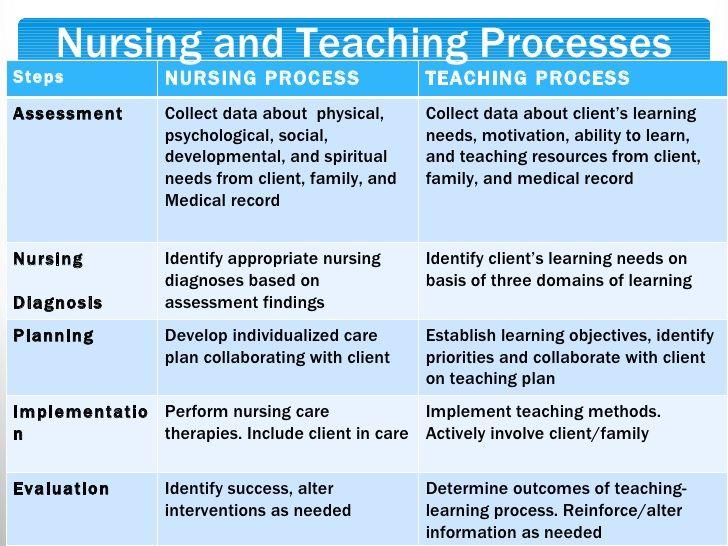 client-education-moodle-4-728.jpg?cb=1319364154 | Teaching ...