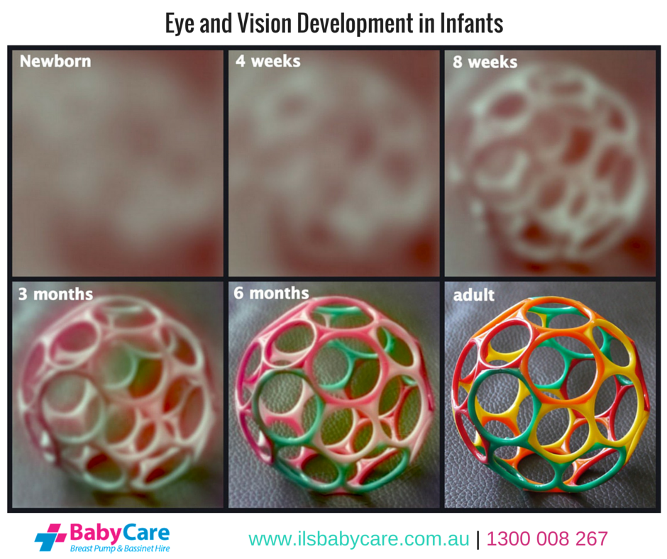 Did you know that your newborn   vision isn  completely developed when they are also rh pinterest