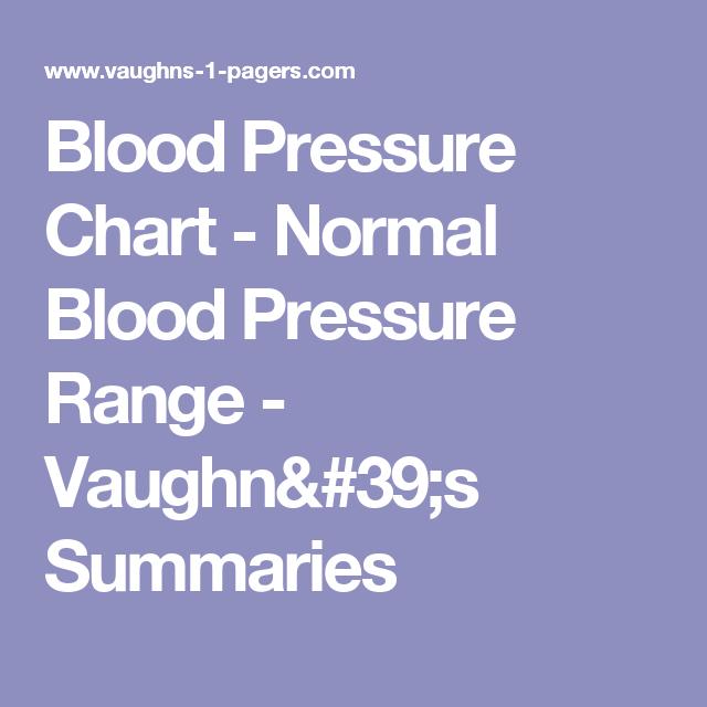 Blood pressure chart normal range vaughn   summaries also rh pinterest