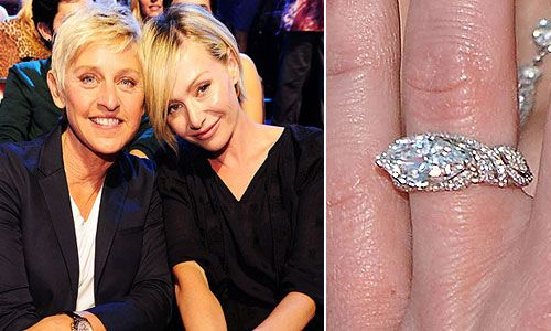 Portia De Rossi S Engagement Ring