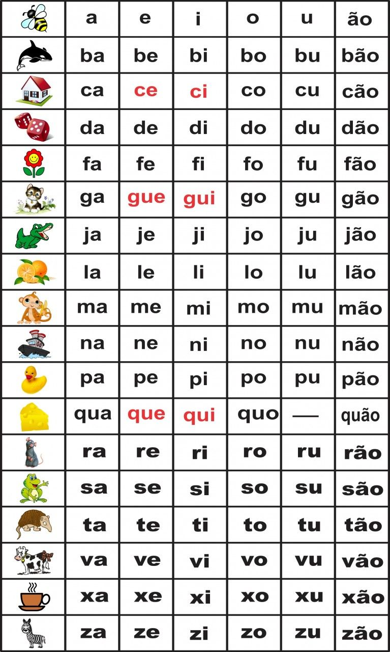 Para Imprimir Silabas Minusculas De Busqueda Silabario En