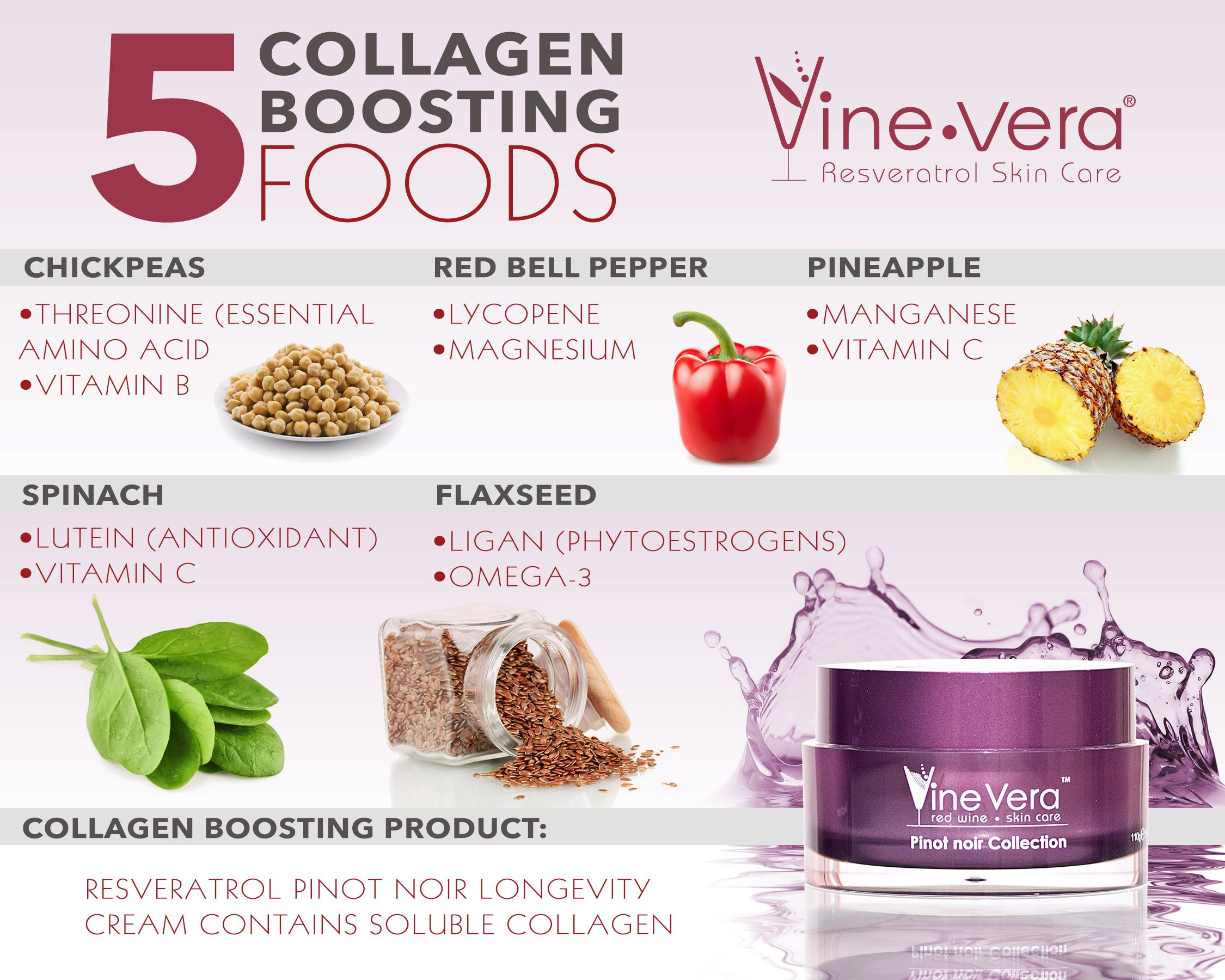 Top 5 Collagen Boosting Foods Healthy Lifestyle Pinterest