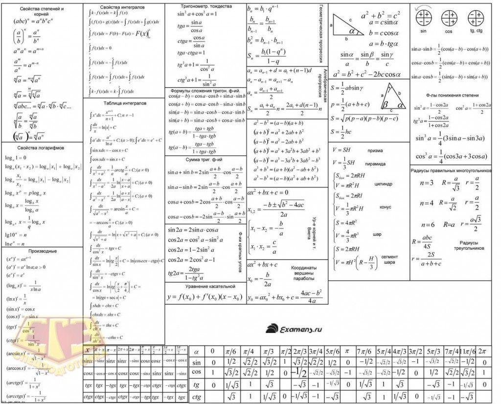 Учебник физика пинский 10 класс онлайн бесплатно | asexpu | pinterest.