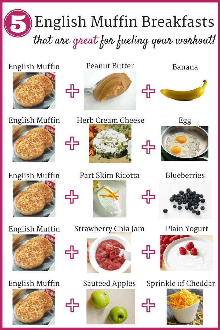 5 English Muffin Recipe Ideas Bays English Muffin Sweepstakes