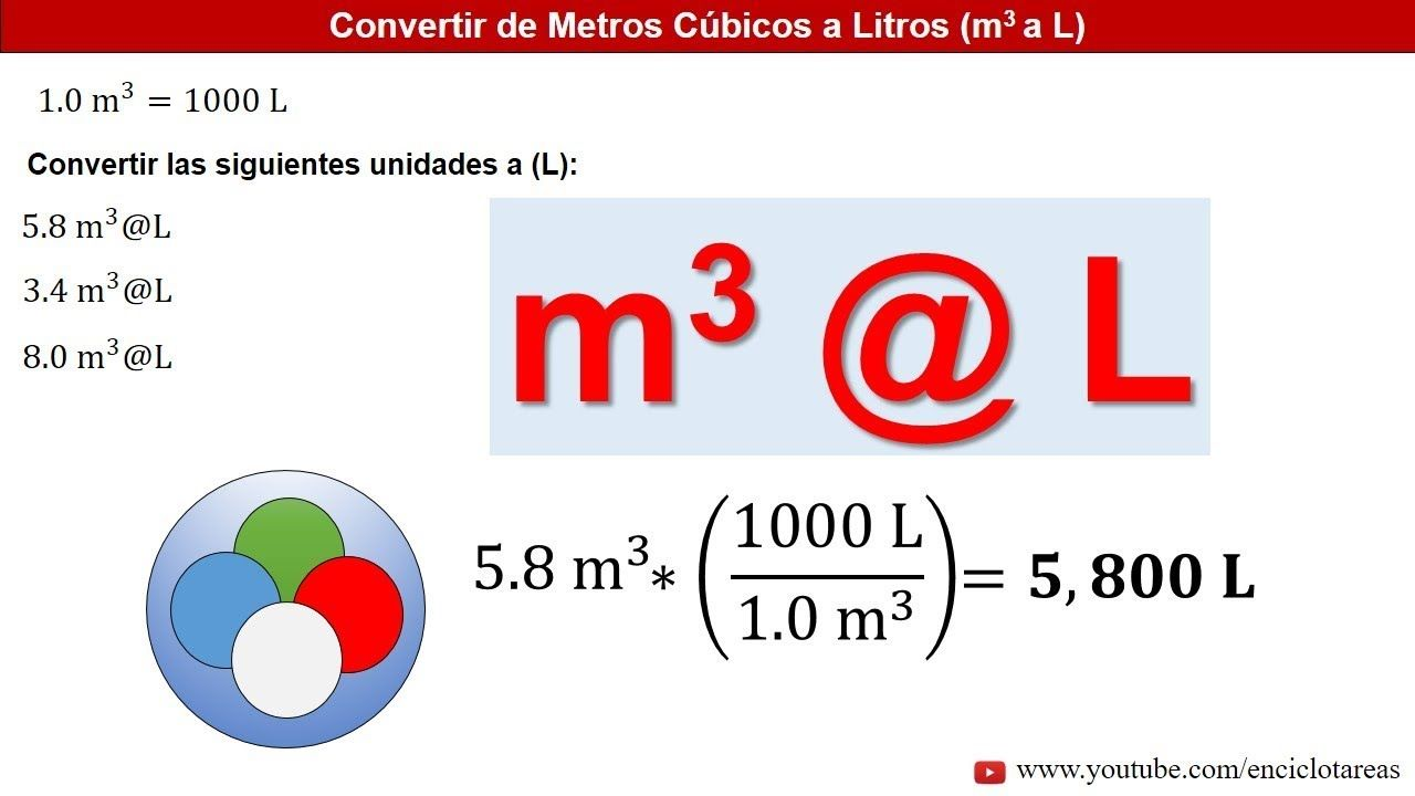Metros Cúbicos A Litros M3 A L Ejercicios Resueltos Youtube Ejercicios Resueltos Ejercicios Unidades De Volumen