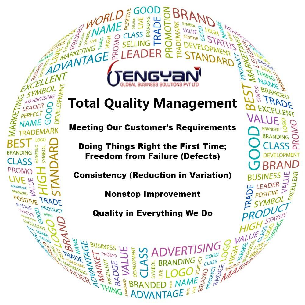 #Total_Quality_Management (#TQM) Is A Methodical Way To